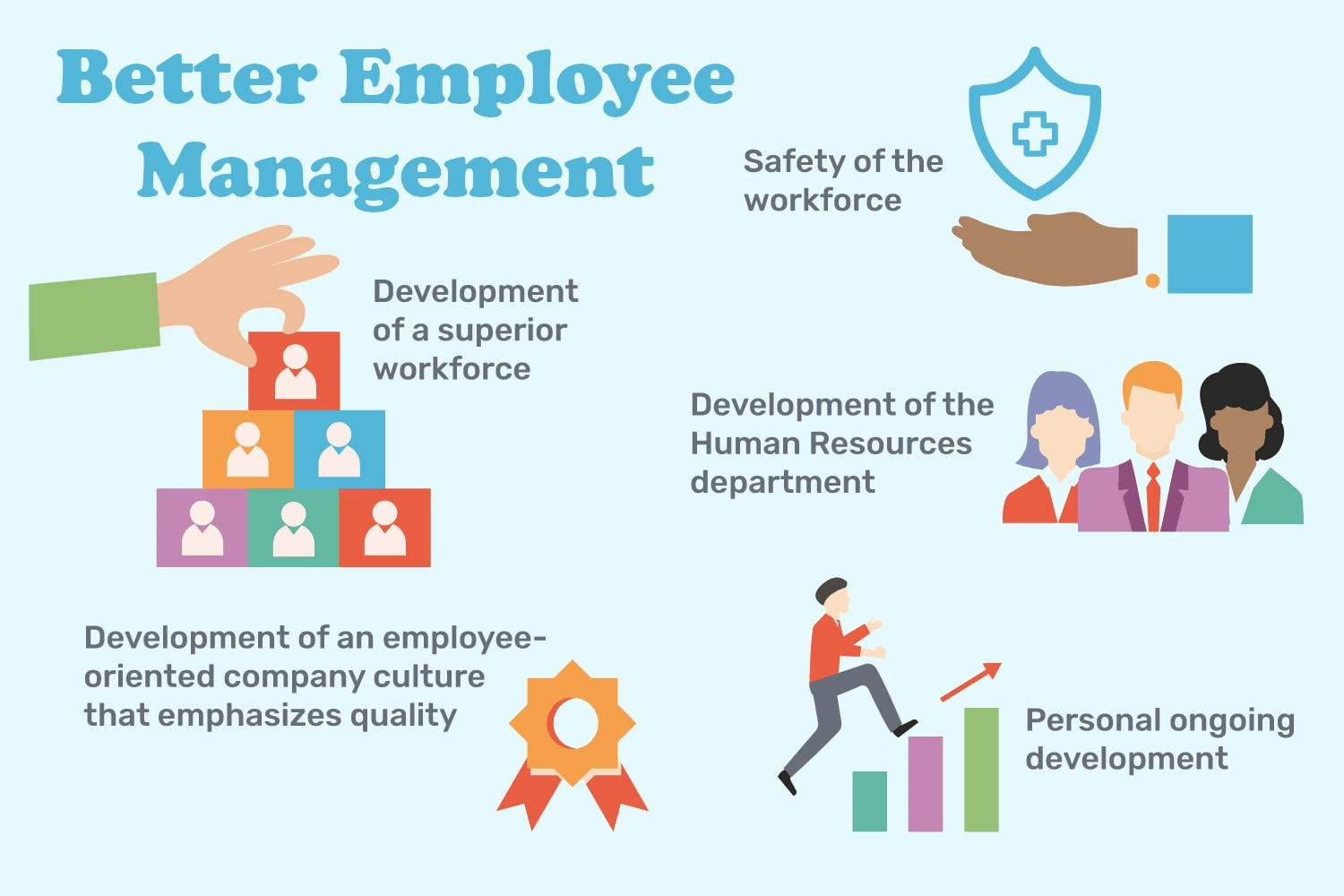 better employee managment